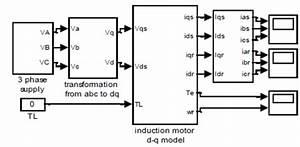 Asoka Technologies   Dynamic Simulation Of A Three