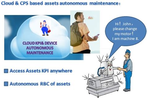 Cloud And Cps Based Assets Autonomous Maintenance  禹西国际. Florida Fish And Wildlife Conservation Commission. Content Marketing Analytics Coast Motor Werk. Loan Service Providers Web Developing Company. Employment Law Attorney Mn Update Server Met. Health Tips To Lose Weight South Park Naggers. How To Motivate Team Members. Completely Free Voip Service. Ms Drugs In Development Business Insurance Ga