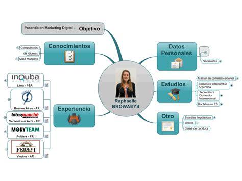 como hacer  cv en mapa mental mindmanager mind map