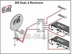 Satellite Tv Splitters  U0026 Switches - Multiswitch