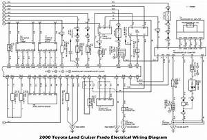 2000 Toyota Land Cruiser Prado Electrical Wiring Diagram  U2013 Circuit Wiring Diagrams