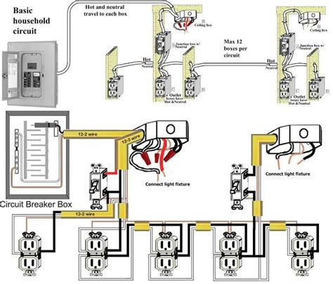 Basic House Wiring Electrical Info Pics Non Stop