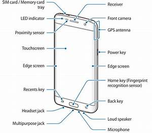 Galaxy S7 Layout And Galaxy S7 Edge Layout