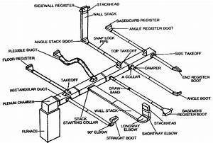Sheet Metal Duct Transition  Manufacturing Ductwork Supplier