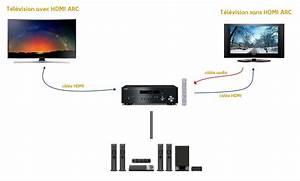 Comment Brancher Un Cable Optique Sur Tv Samsung : hdmi arc cec et hec des fonctionnalit s ultra pratiques mais peu connues conseils d 39 experts ~ Medecine-chirurgie-esthetiques.com Avis de Voitures