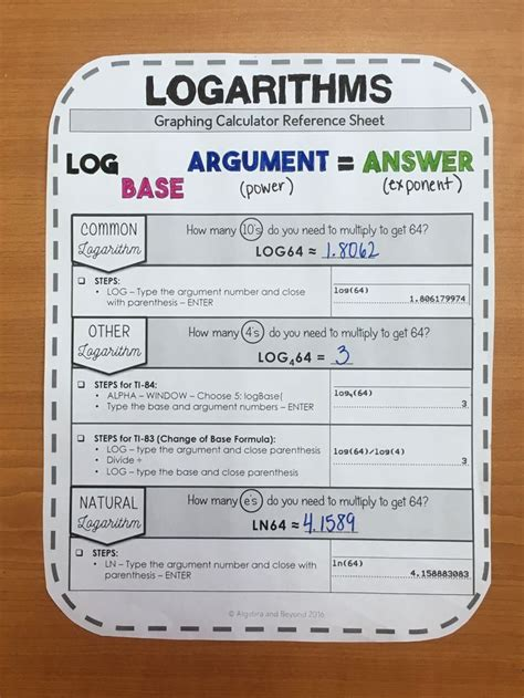 lesson plan for teaching logarithms 25 best ideas about math on math