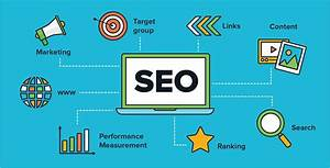 What Are The Benefits Of Seo Marketing Services