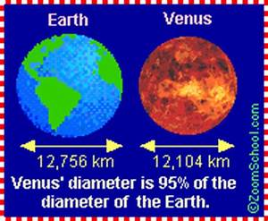 Planet Venus Mass - Pics about space