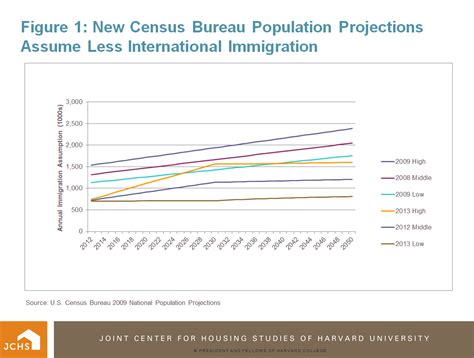 census bureau usa race and ethnicity in the united states census wood on