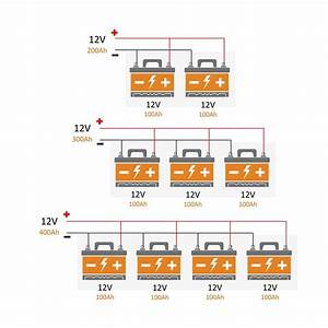 Charging Agm Batteries In Series Or Parallel