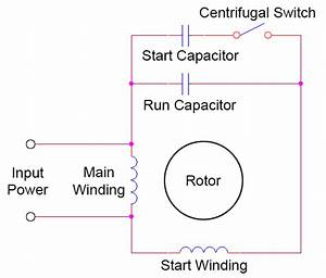 Tech Electrical India   Single Phase Induction Motor And