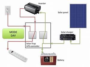 Diagram Of Solar Panel  Diagram  Free Engine Image For User Manual Download