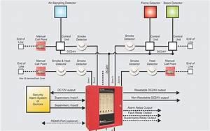 Telecom Engineer   Fire Alarm