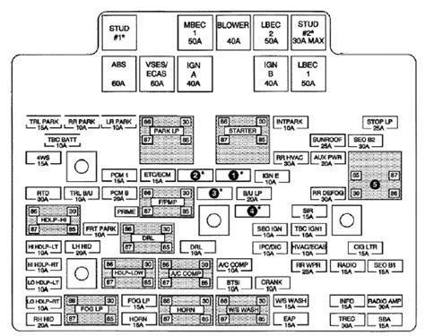 Gmc Sierra Fuse Diagram Ricks Free Auto Repair