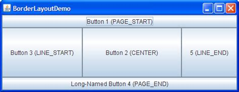 java swing layout how to use borderlayout the java tutorials gt creating a
