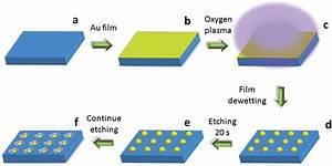 Fabrication Of A Hybrid Structure Of Diamond Nanopits