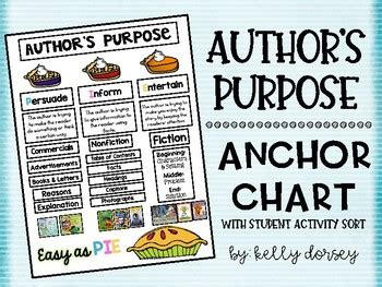 authors purpose anchor chart  pie sort  kelly