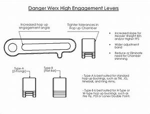 Dangerwerx He Lever For Vsr  Bar