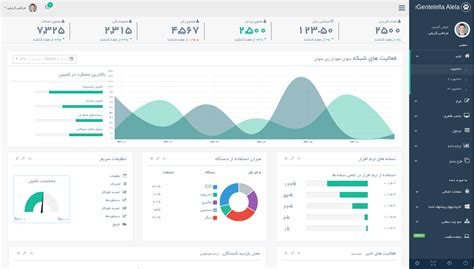 Le Admin Template Html Free Download by Gentelella Admin Is A Free To Use Bootstrap Admin Template