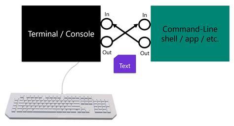 console terminal windows 7 windows terminal build 2019 faq windows command line