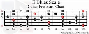 E Blues Scale Charts For Guitar And Bass