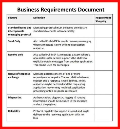 simple business requirement document template business