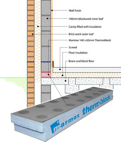 Marmox Thermoblock, Load Bearing Thermal Insulation Block
