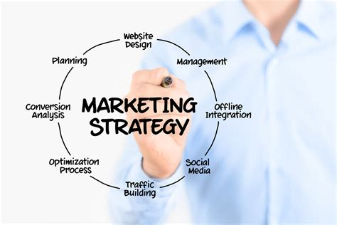 company marketing a marketing strategy is vital to the success of any