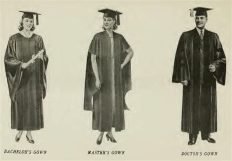 The Meaning Behind the Traditional Garb of Graduation ...