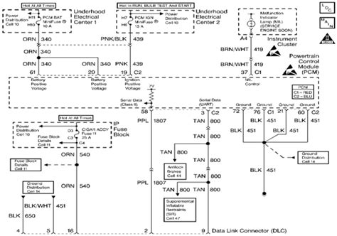 dtc p malfunction indicator lamp mil control circuit