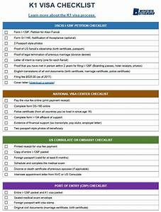 What are some reasons that i 485 adjustment of status for Documents checklist visa 600