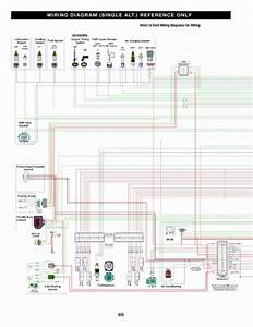 Documento Diagrama Navistar 6 4