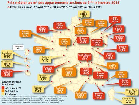 Andamento Del Mercato E Dei Prezzi In Francia Paperblog
