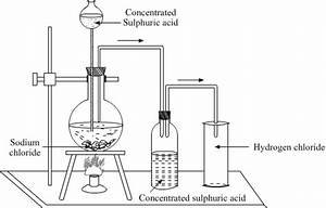 Frank Chemistry   Ii For Class 10 Chemistry Chapter 8