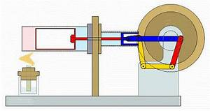 Animated Stirling Engine     U0026 39 Gifs U0026 39