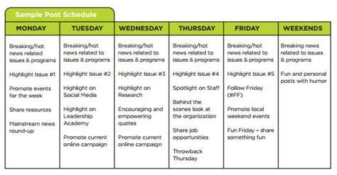 social media communication plan template social media toolkit released by greenlining