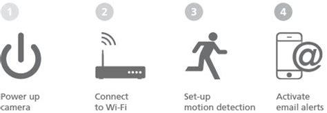 Wifi Router Login