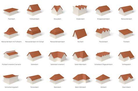 dachreinigung mit dachbeschichtung steinrein