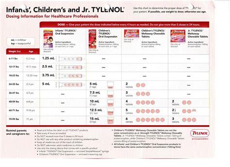 tylenol acetaminophen dosing dr keith ramsey pediatrics west jordan pediatrician