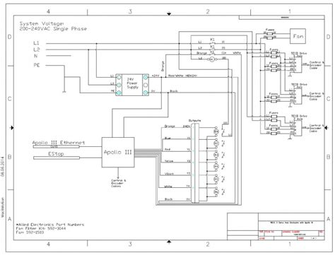 Mitsubishi Vfd Wiring Diagram by Enclosure Schematic Ex Machmotion