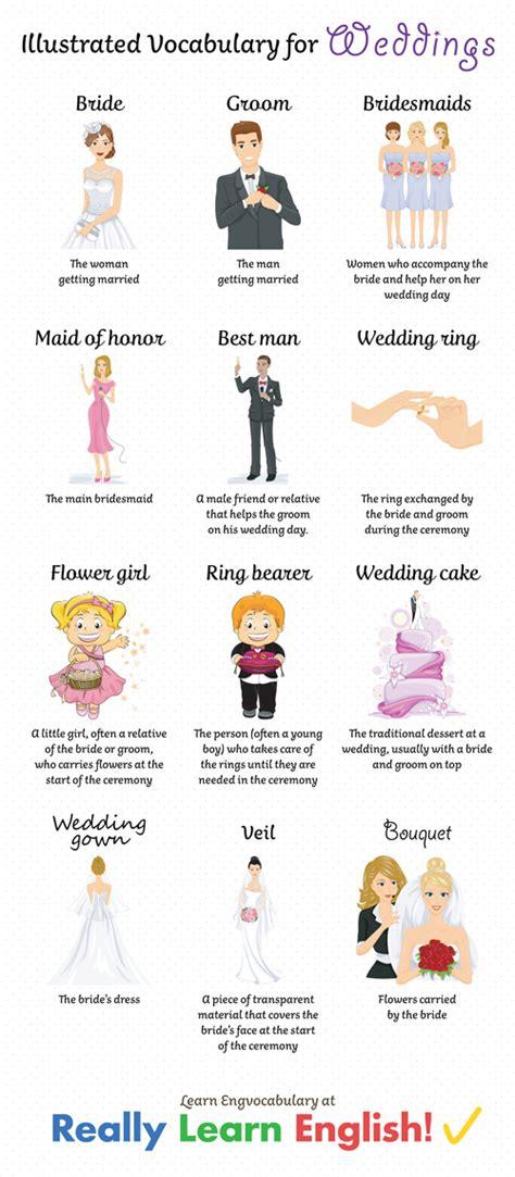 English Vocabulary For Weddings (illustrated