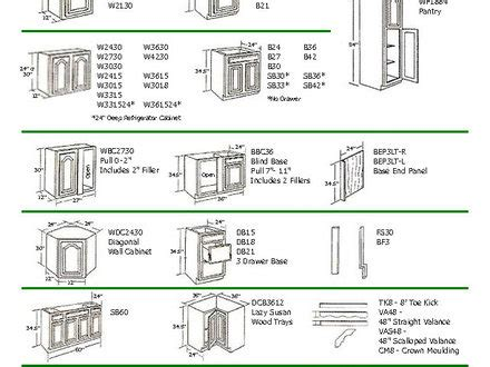 kitchen cabinet standard sizes great kitchen cabinet dimensions standard greenvirals style 5805