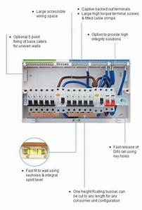 Bg Nexus 10 Way 17th Edition Dual Rcd Consumer Unit At Uk Electrical Supplies