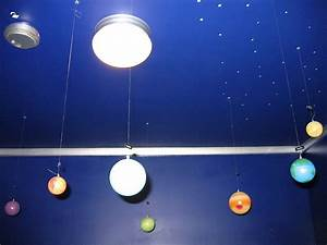 Ceiling Solar System Mobile (page 2) - Pics about space
