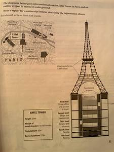The Diagrams Below Give Information About The Eiffel Tower