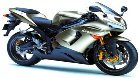 Types Of Motorcycles And Insurance