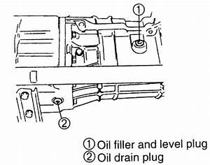 Bestseller  Geo Tracker Manual Transmission Fluid
