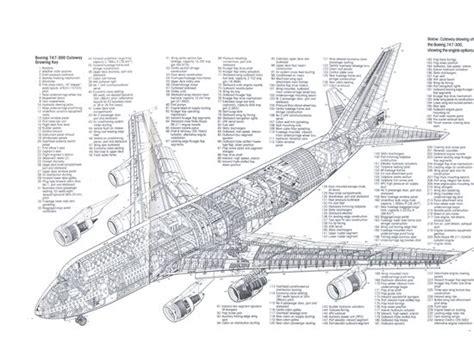 Boeing Wiring Design design for the boeing 747 100 took 75 000 engineering
