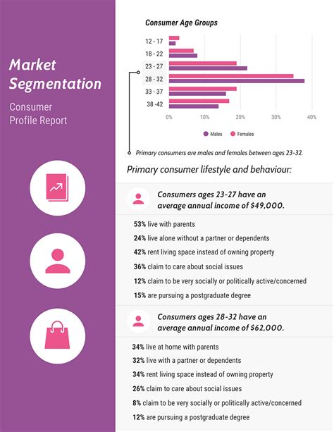 Sle Of Market Survey Report by 30 Business Report Templates That Every Business Needs