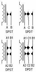 kartik mohta relays With switch spst circuit symbol also known as the on off switch this switch